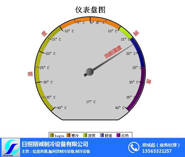 精誠制冷設備_儀表盤型號_儀表盤