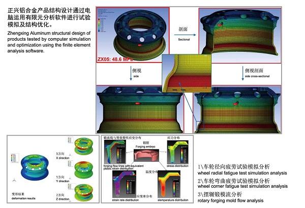 鋁制車輪的特點-鋁制車輪-正興集團(查看)
