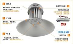 大旗光电(图)_工业照明价格_天津工业照明