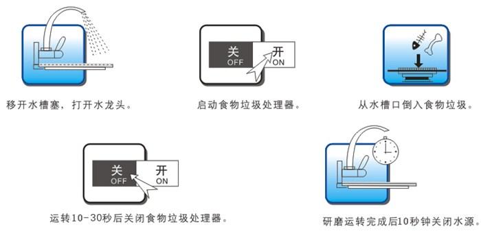 厨房垃圾处理器,垃圾处理器,得纳家电(图)