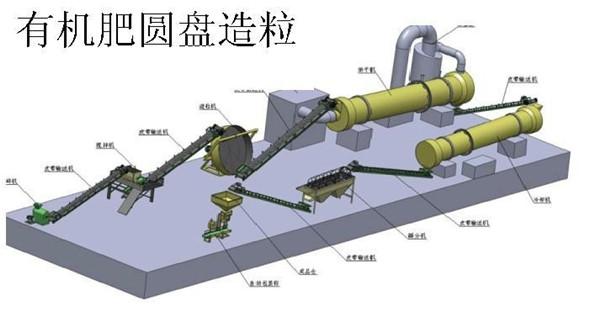 有机肥设备图片/有机肥设备样板图 (1)