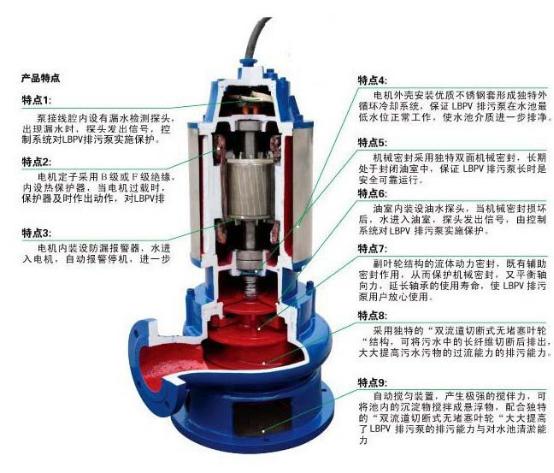 带切割潜水排污泵|排污泵|潜水排污泵