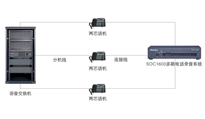 电话录音管理图片/电话录音管理样板图 (1)