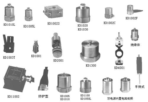 位移传感器价格、位移传感器、科动电子
