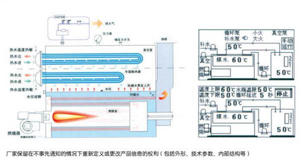 环保燃油锅炉,燃油锅炉,四方锅炉(查看)