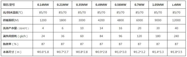 海南热水锅炉|四方锅炉(在线咨询)|快装热水锅炉