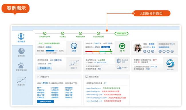 B2B产品供求信息发布的优化技巧报价
