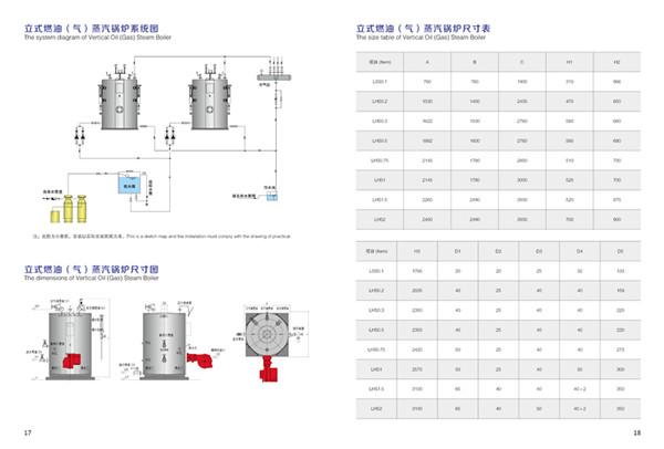 全国工业锅炉生产厂家|泉信锅炉(在线咨询)|工业锅炉