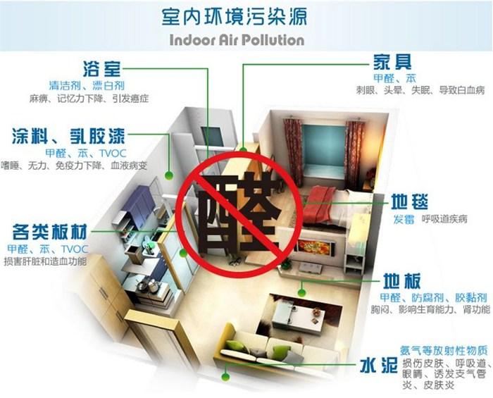 室内甲醛检测_甲醛检测_绿色空间环保