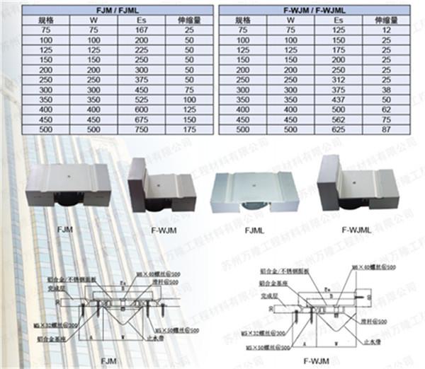 万隆工程(多图)、台湾变形缝装置