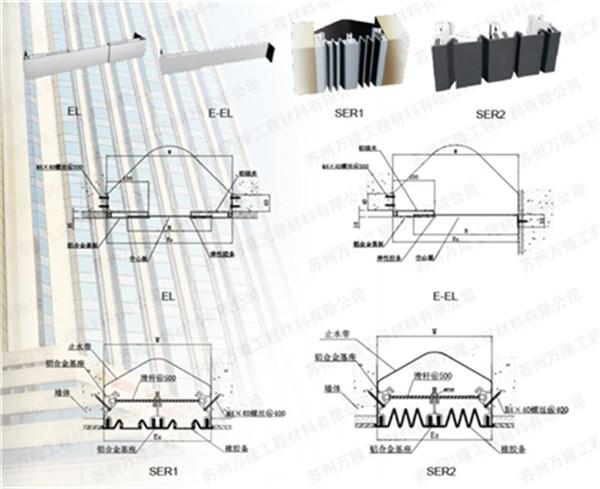 新疆变形缝装置|万隆工程(优质商家)