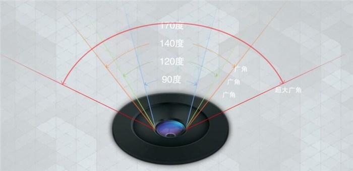 高质量行车记录仪|迪迪网络科技(在线咨询)|行车记录仪