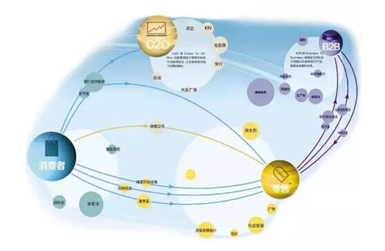 跨境电商服务,跨境电商,盛世商潮