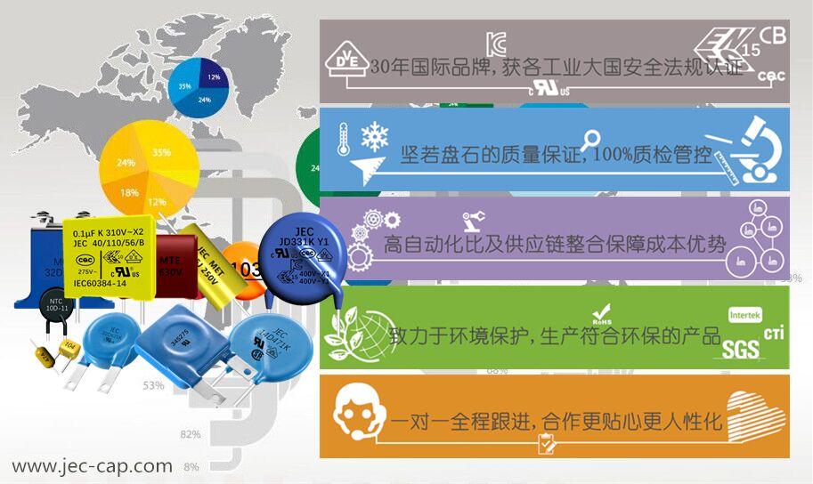 苏州宏品电子(图)、热敏电阻供应商、热敏电阻