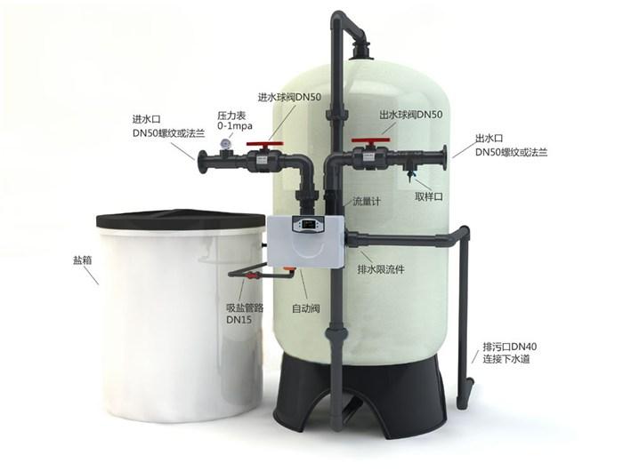 启泽水务|宜宾水处理设备|净水处理设备