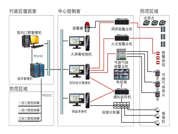 河西定量发油系统、定量发油系统应用、自动计量系统