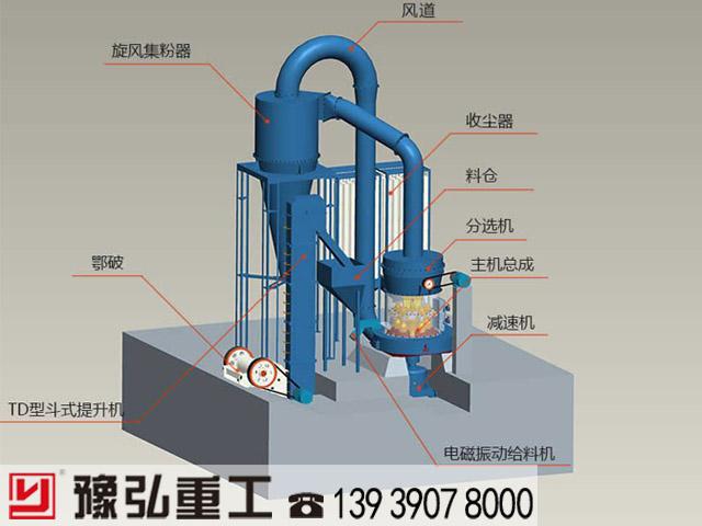 电气石,生产工艺生产线,电气石研磨设备