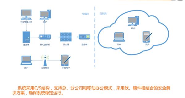 生产管理软件,苏州胜纳软件,管理软件