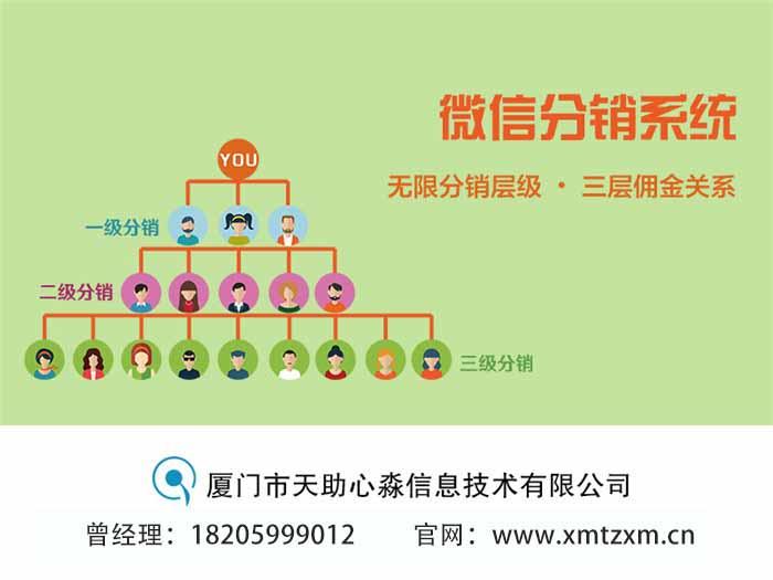 办公用品app|永泰办公用品|心淼信息