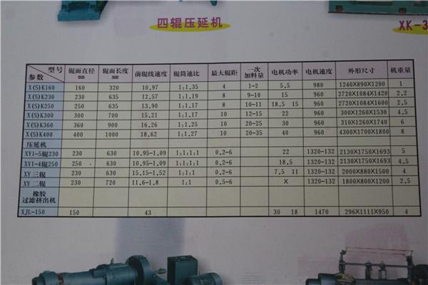 橡胶230三辊压延机|昌盛橡胶|南通230三辊压延机
