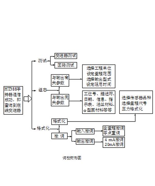 压力继电器,压力,北京中环蔚蓝(查看)