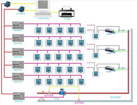大金集中控制,大金中央空调集中控制软件,大金中央空调集中控制