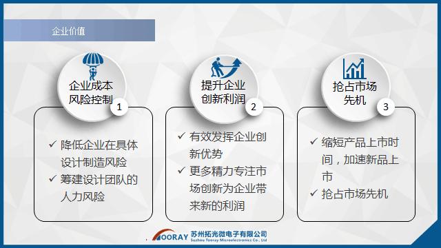 电子电路设计开发图片/电子电路设计开发样板图 (1)