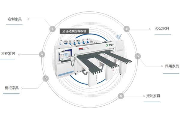 定制家具生产线、【宏远机械】、洛阳简易定制家具生产线
