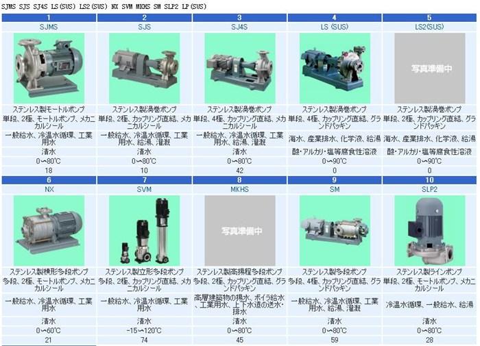 冷却泵NQJ-400E_泵_万代工业