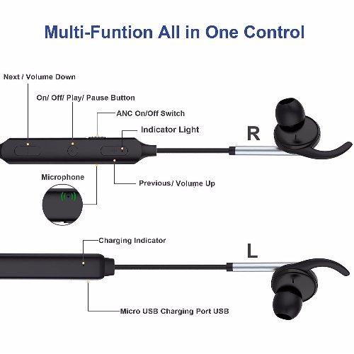 完全降噪耳机主动降噪平价运动耳机 功夫龙