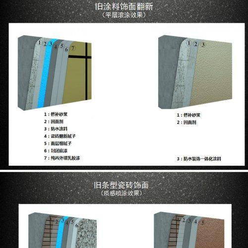 阳江外墙贴了瓷砖翻新多少钱一平方 达邦
