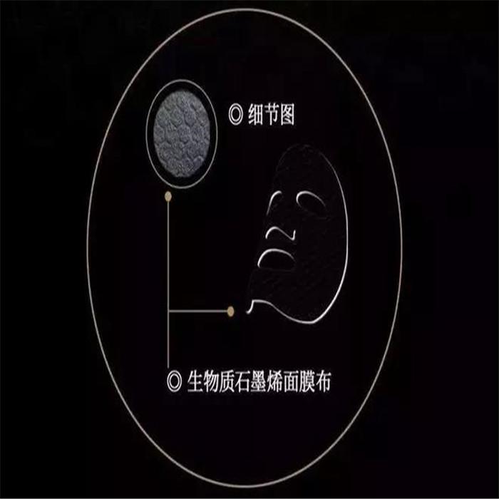 面膜oem图片/面膜oem样板图 (1)