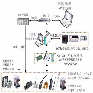 丰田VCX诊断软件支持编程匹配报价