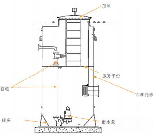 泵站图片/泵站样板图 (1)