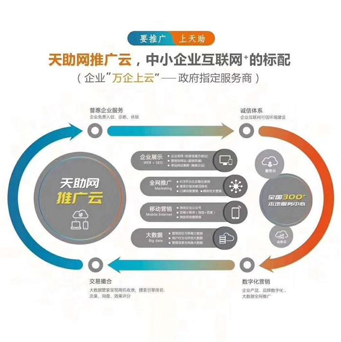 企业网站优化-东莞天助值得信赖-寮步网站优化