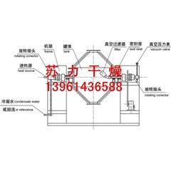 实用溴硝丙二醇烘干机_溴硝丙二醇烘干机_先进技术