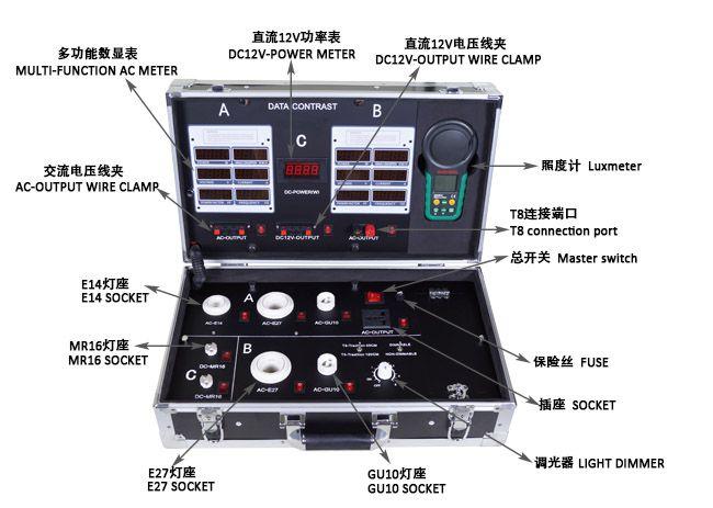 灯具附件展示箱-佛山展示箱(在线咨询)-墨尔本展示箱
