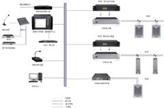 校园广播系统设备安装销售