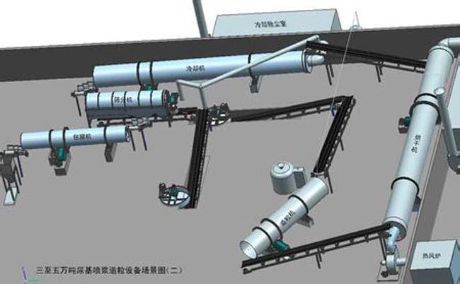 复合肥设备生产图片/复合肥设备生产样板图 (1)