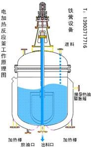 反应罐|强碱反应罐|郑州铁营设备(优质商家)